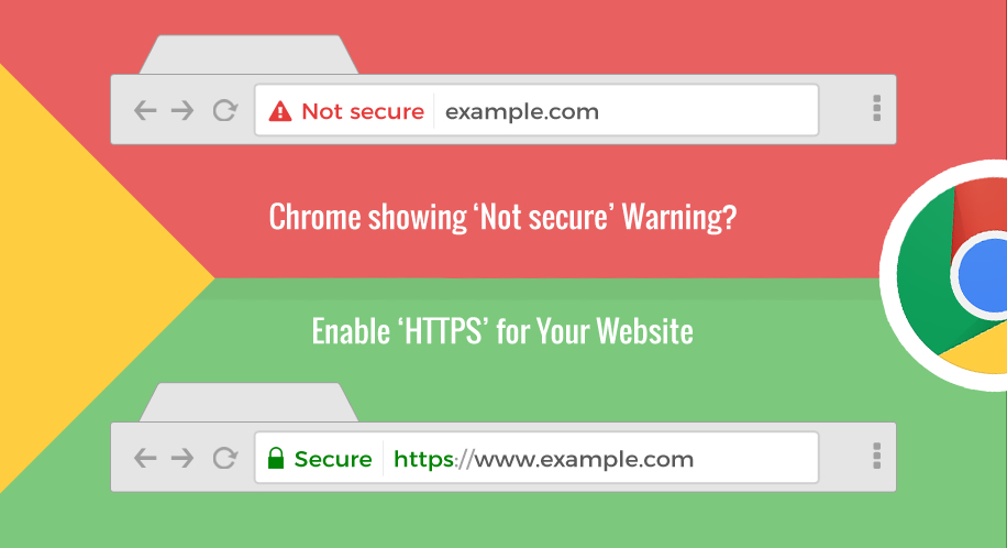 What is SSL and why do I need it